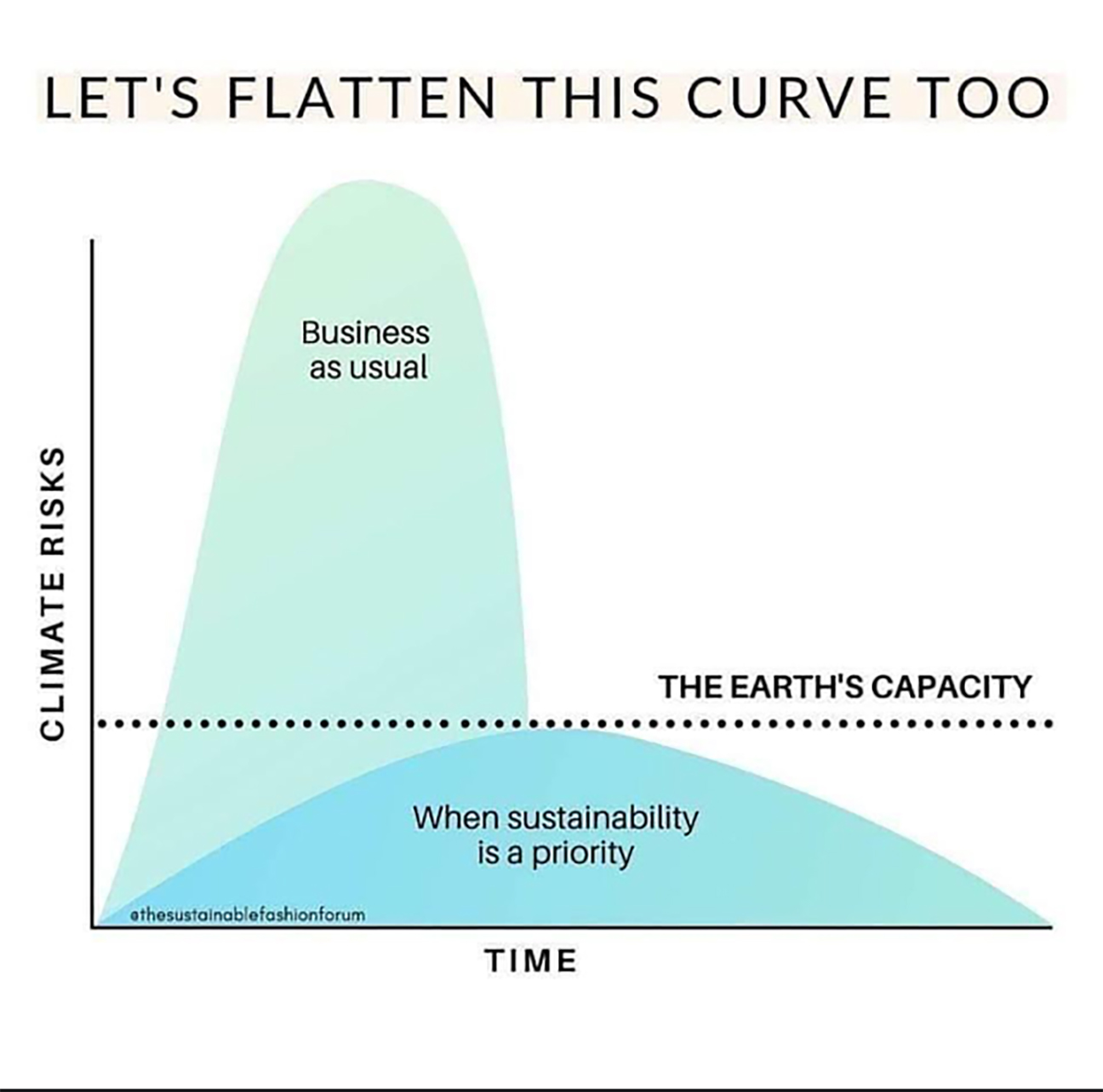 flatten-this-curve