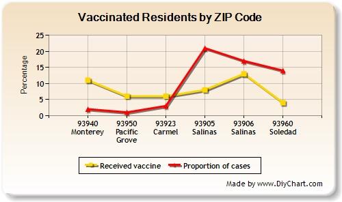 COVID-Disparity.Vaccination-Disparities.joe_